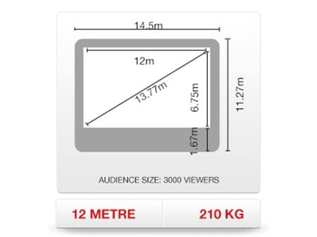 Giant inflatable movie screen - 12 m Touring Series