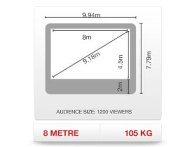 PROMO 8m Touring Screen Dimensions